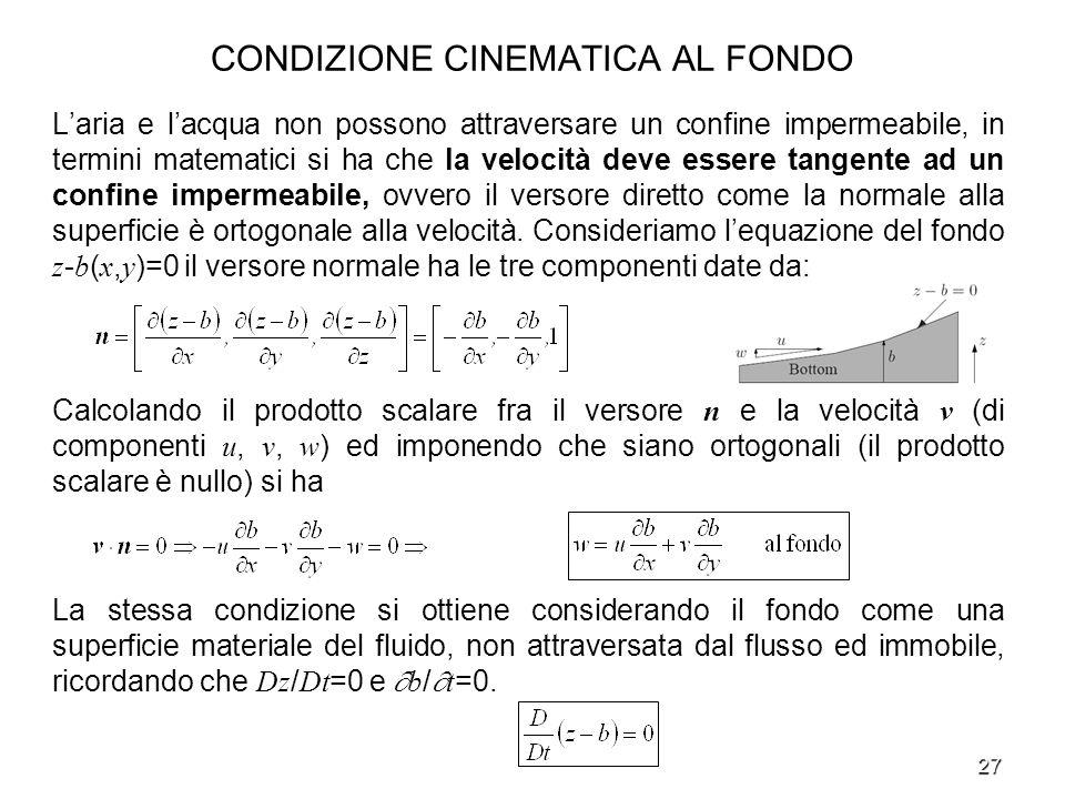 CONDIZIONE CINEMATICA AL FONDO