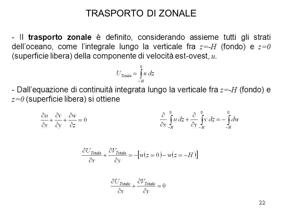 TRASPORTO DI ZONALE