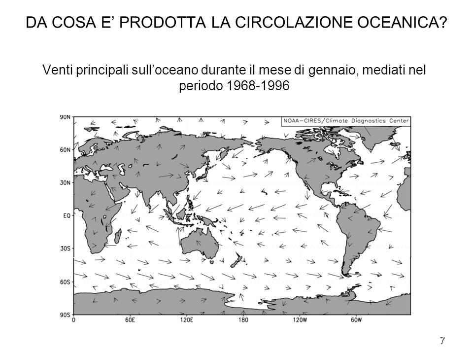 DA COSA E' PRODOTTA LA CIRCOLAZIONE OCEANICA