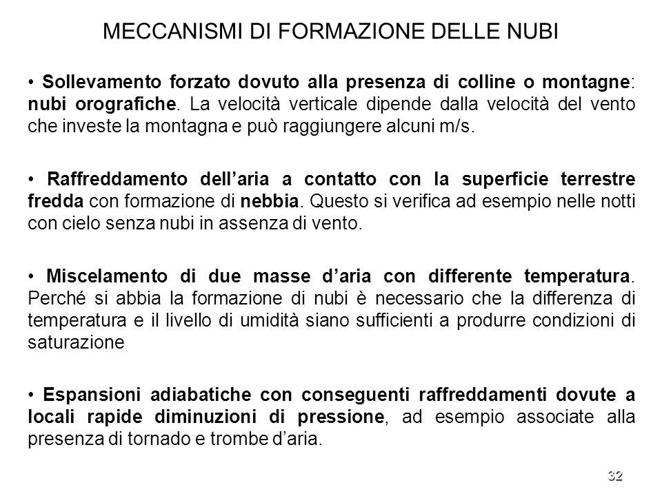MECCANISMI DI FORMAZIONE DELLE NUBI