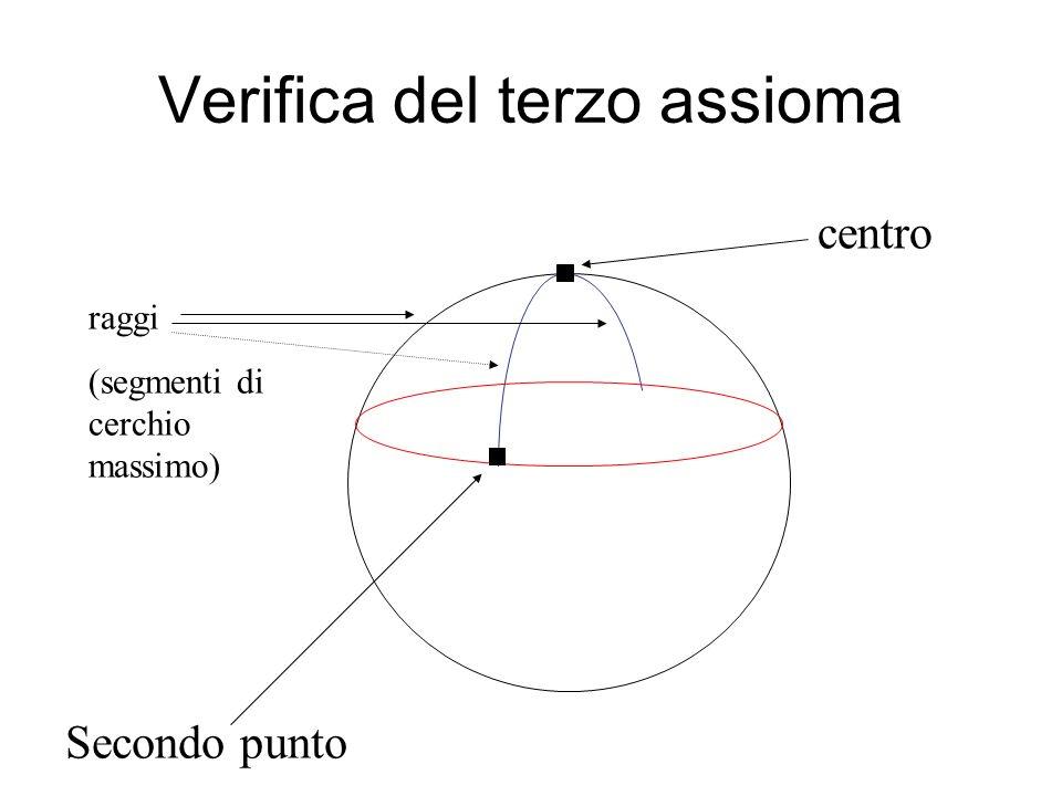 Verifica del terzo assioma