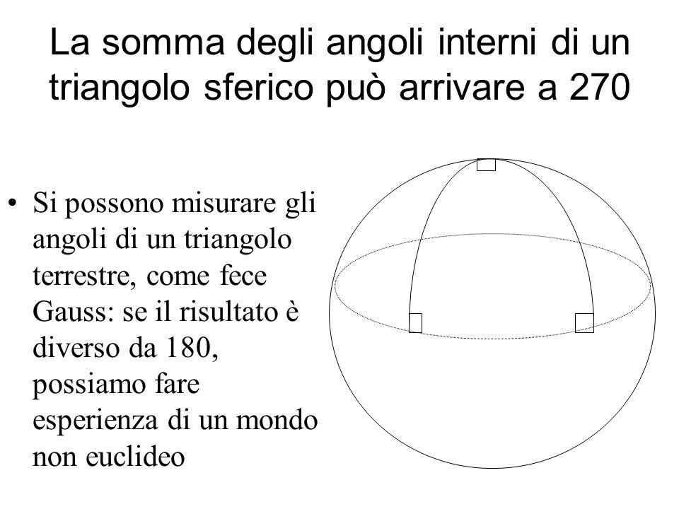 La somma degli angoli interni di un triangolo sferico può arrivare a 270
