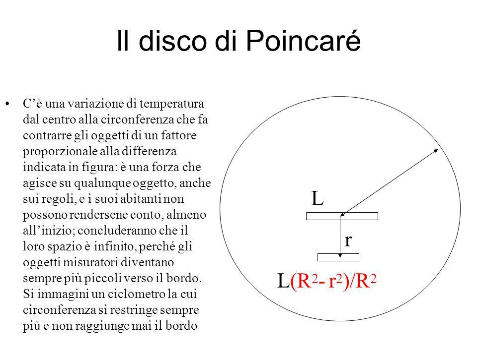 Il disco di Poincaré L r L(R2- r2)/R2