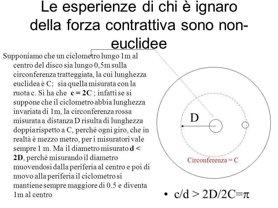 Le esperienze di chi è ignaro della forza contrattiva sono non-euclidee
