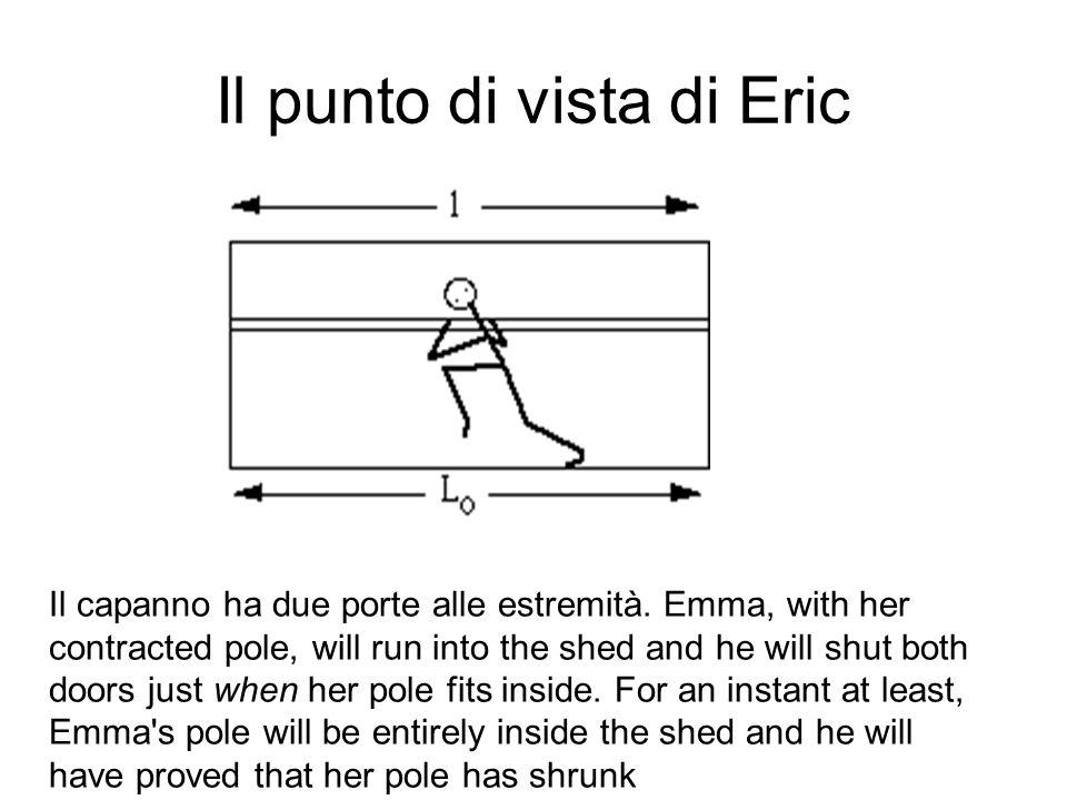 Il punto di vista di Eric