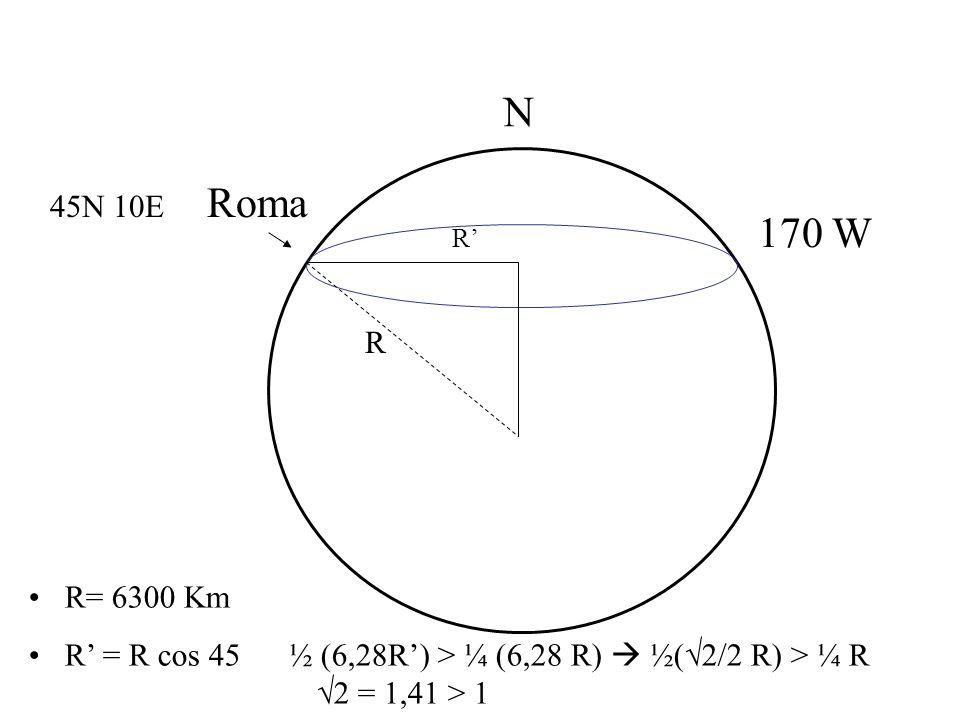 N 45N 10E Roma. 170 W. R' R. R= 6300 Km.