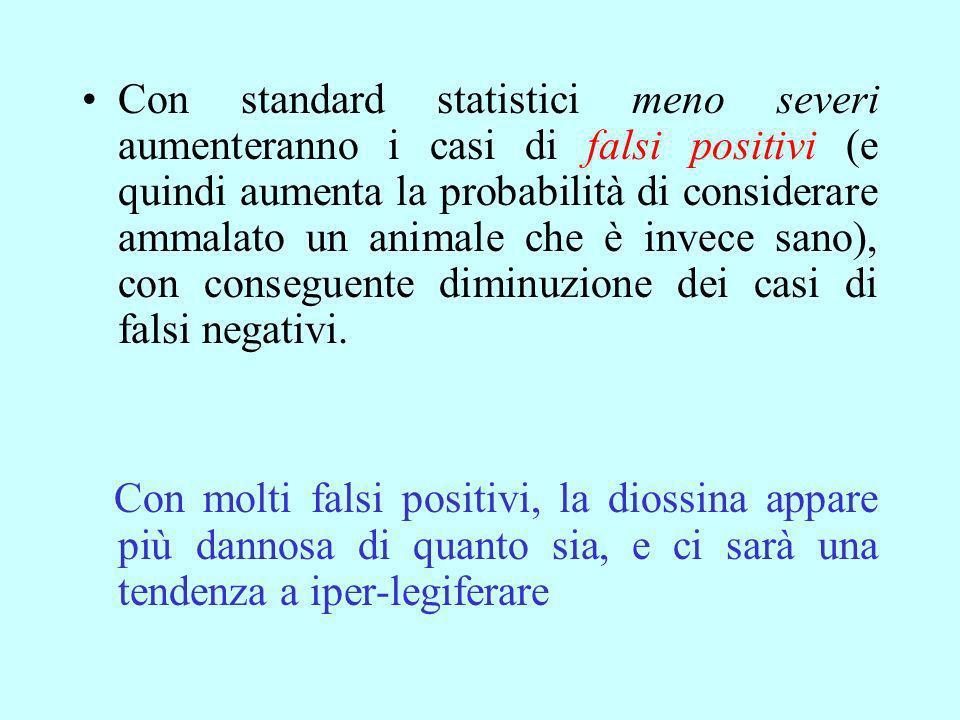 Con standard statistici meno severi aumenteranno i casi di falsi positivi (e quindi aumenta la probabilità di considerare ammalato un animale che è invece sano), con conseguente diminuzione dei casi di falsi negativi.