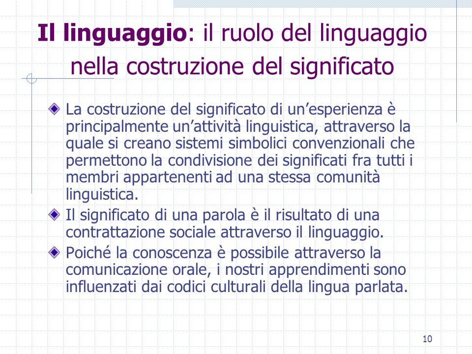 Il linguaggio: il ruolo del linguaggio nella costruzione del significato