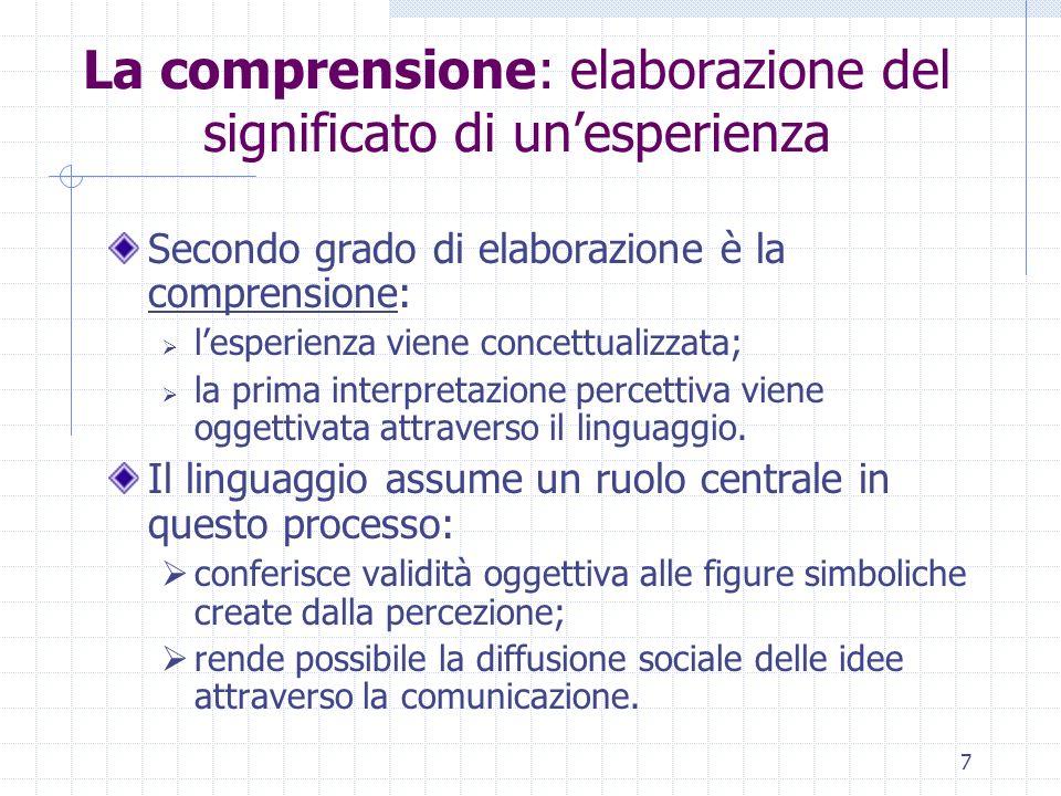 La comprensione: elaborazione del significato di un'esperienza