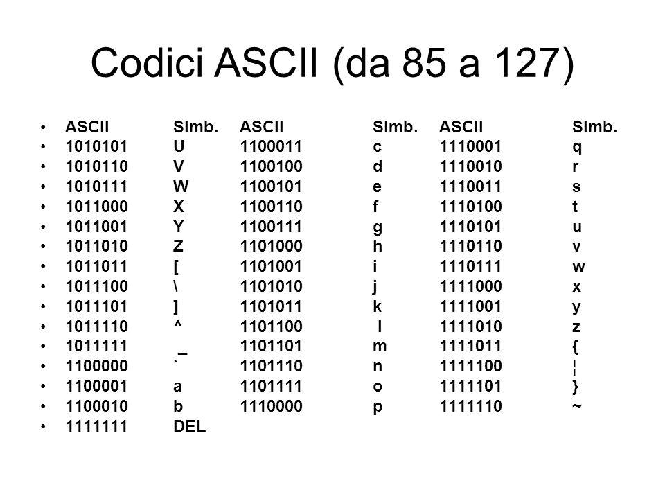 Codici ASCII (da 85 a 127) ASCII Simb. ASCII Simb. ASCII Simb.