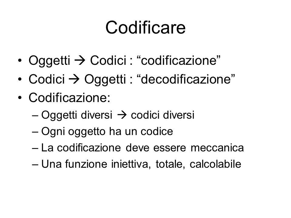 Codificare Oggetti  Codici : codificazione