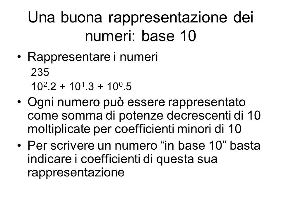 Una buona rappresentazione dei numeri: base 10