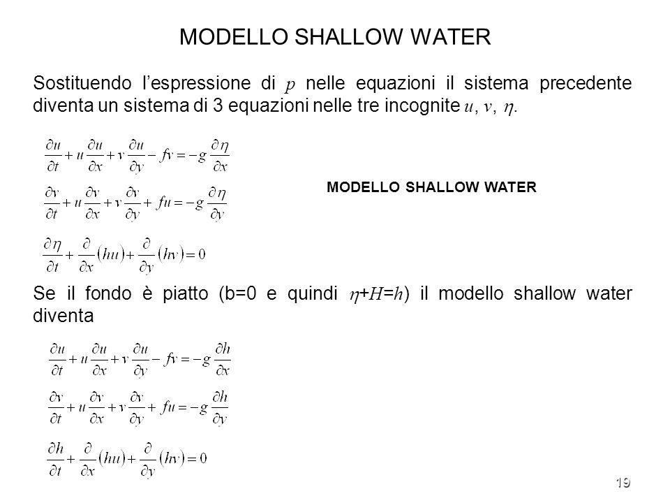 MODELLO SHALLOW WATER