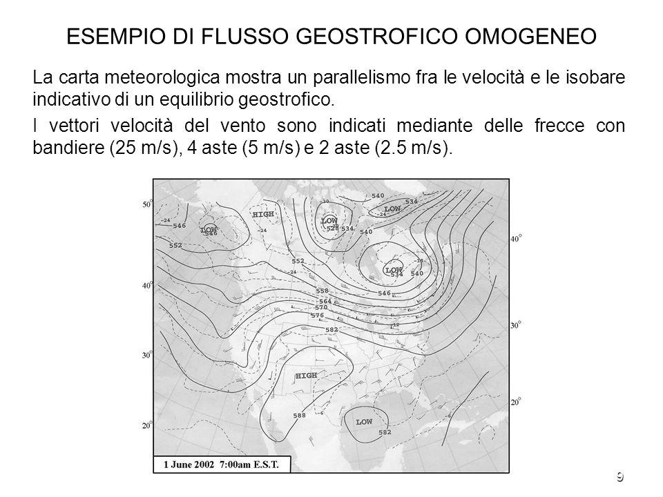 ESEMPIO DI FLUSSO GEOSTROFICO OMOGENEO