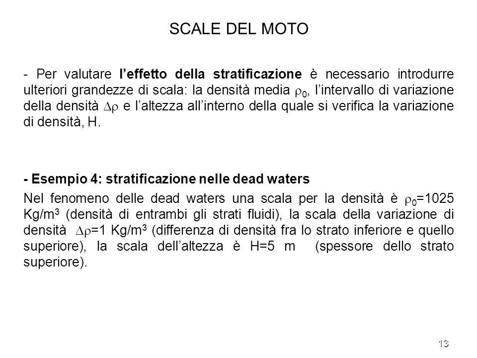 SCALE DEL MOTO
