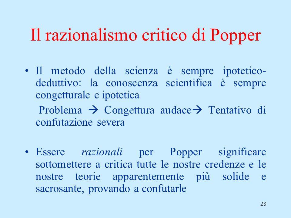 Il razionalismo critico di Popper