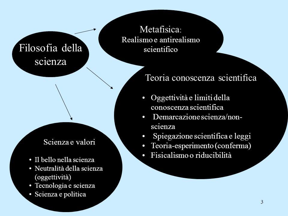 Filosofia della scienza Metafisica: Teoria conoscenza scientifica