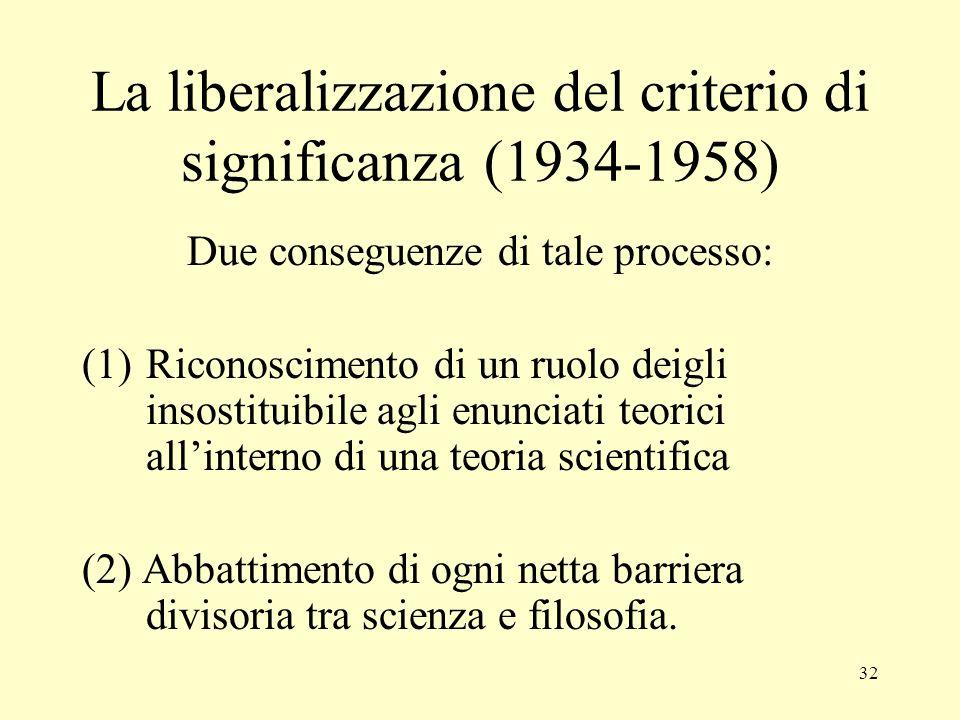La liberalizzazione del criterio di significanza (1934-1958)