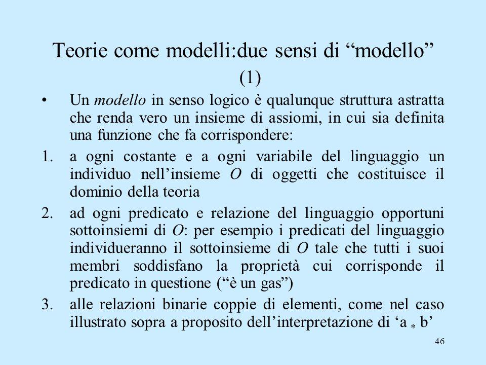 Teorie come modelli:due sensi di modello