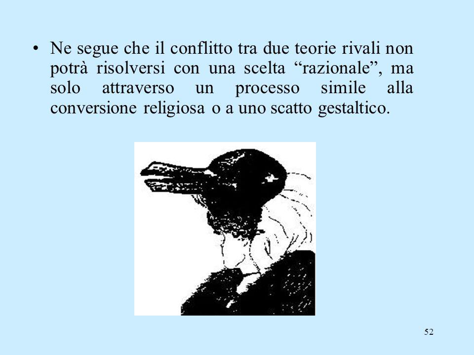 Ne segue che il conflitto tra due teorie rivali non potrà risolversi con una scelta razionale , ma solo attraverso un processo simile alla conversione religiosa o a uno scatto gestaltico.
