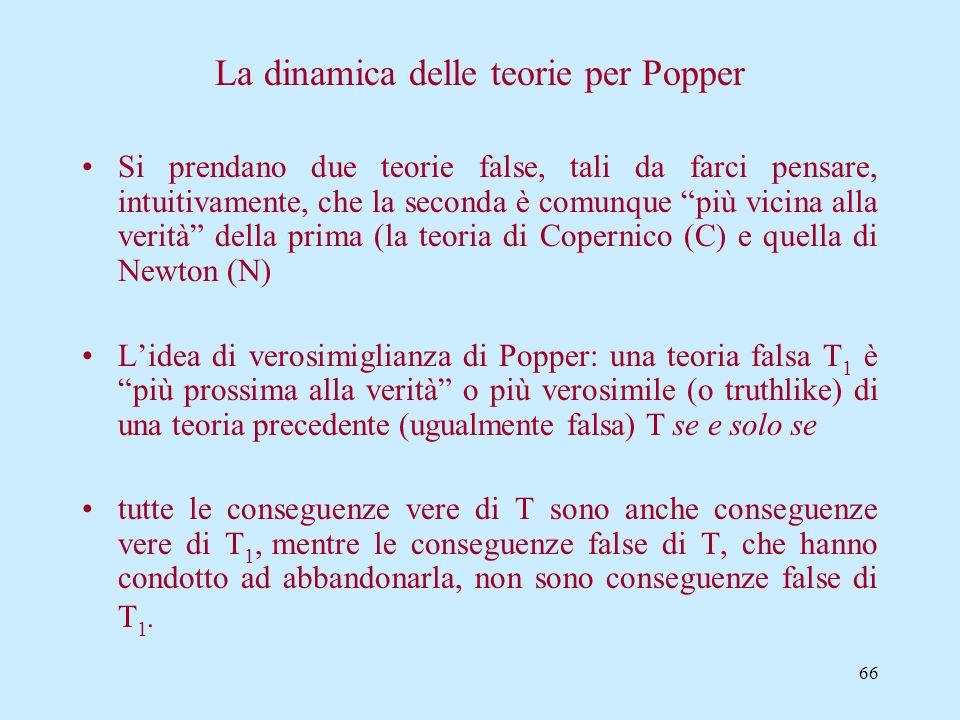 La dinamica delle teorie per Popper