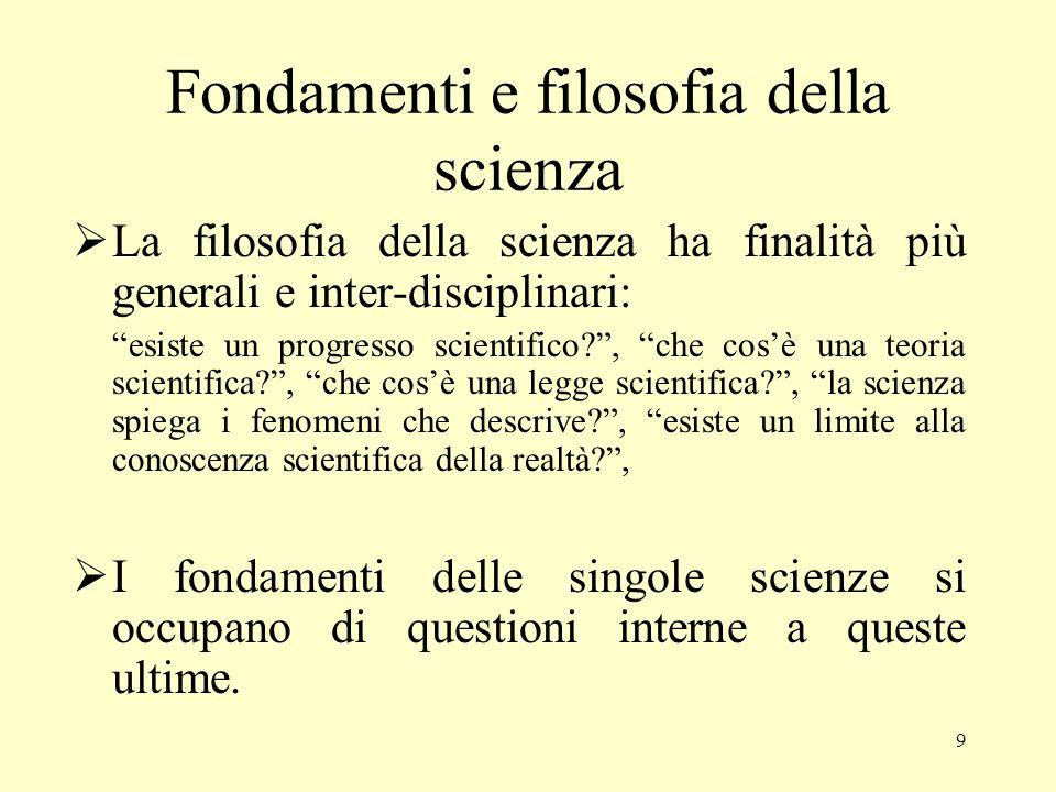 Fondamenti e filosofia della scienza