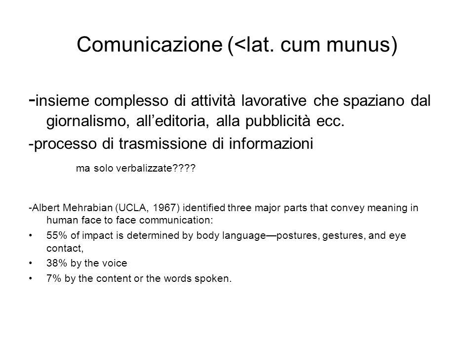 Comunicazione (<lat. cum munus)
