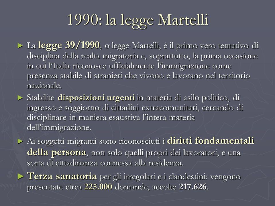 1990: la legge Martelli