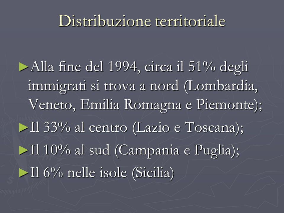 Distribuzione territoriale