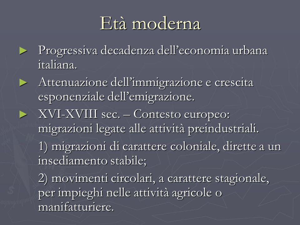 Età moderna Progressiva decadenza dell'economia urbana italiana.