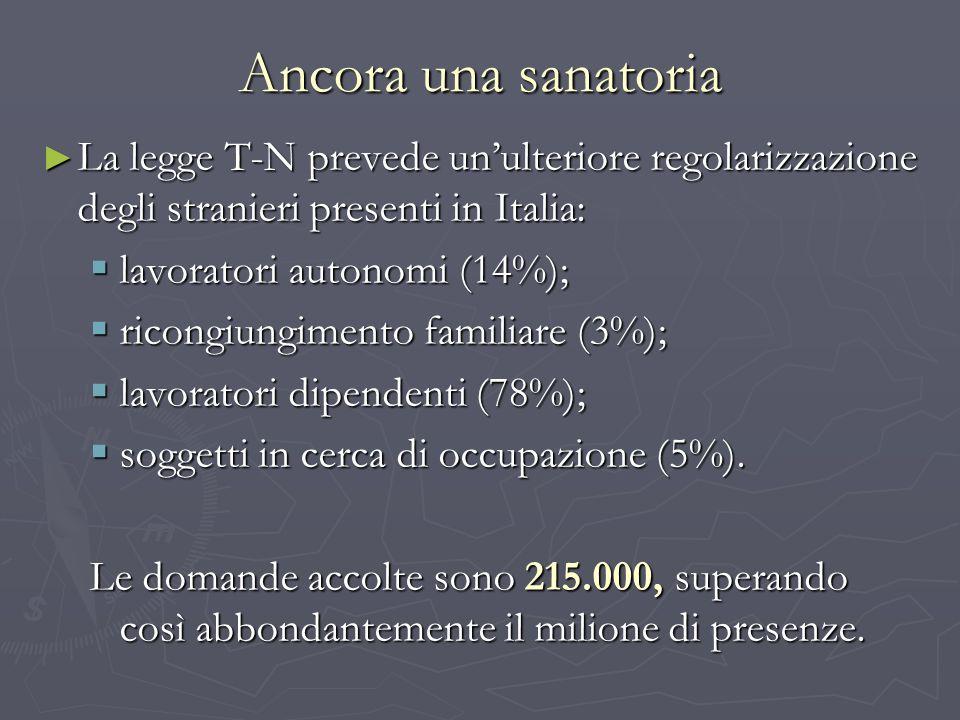 Ancora una sanatoria La legge T-N prevede un'ulteriore regolarizzazione degli stranieri presenti in Italia: