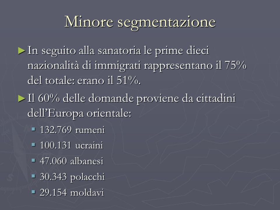 Minore segmentazione In seguito alla sanatoria le prime dieci nazionalità di immigrati rappresentano il 75% del totale: erano il 51%.