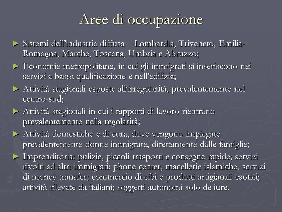 Aree di occupazione Sistemi dell'industria diffusa – Lombardia, Triveneto, Emilia-Romagna, Marche, Toscana, Umbria e Abruzzo;