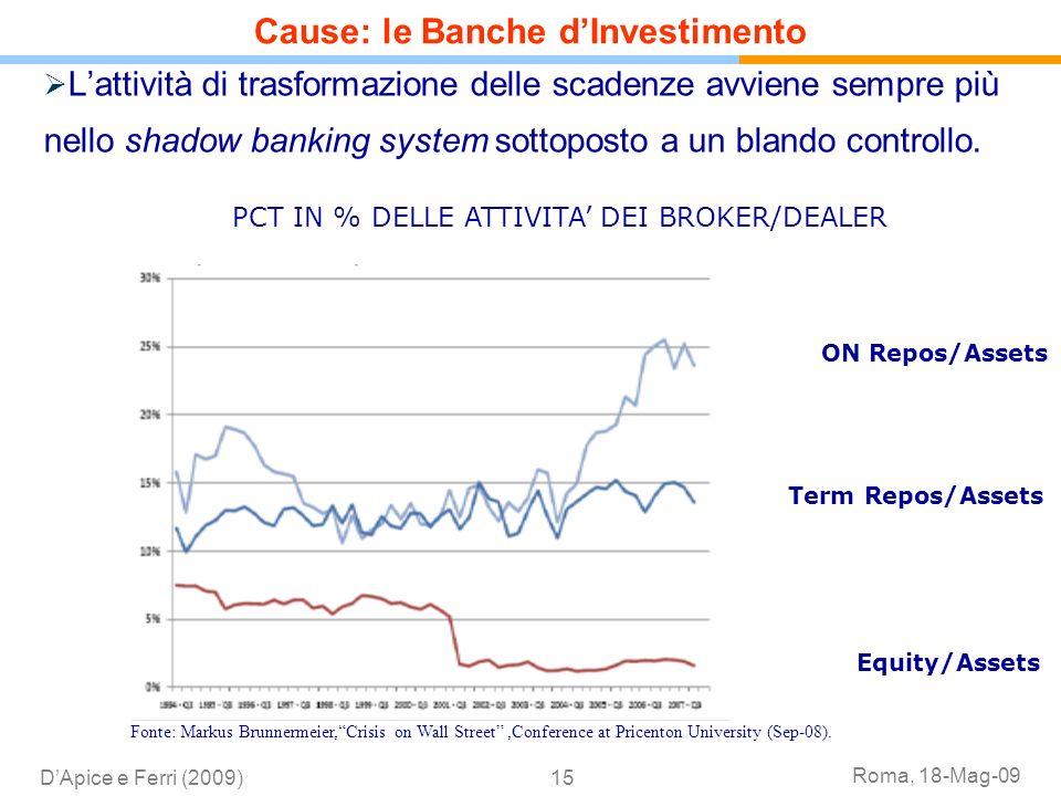 Cause: le Banche d'Investimento