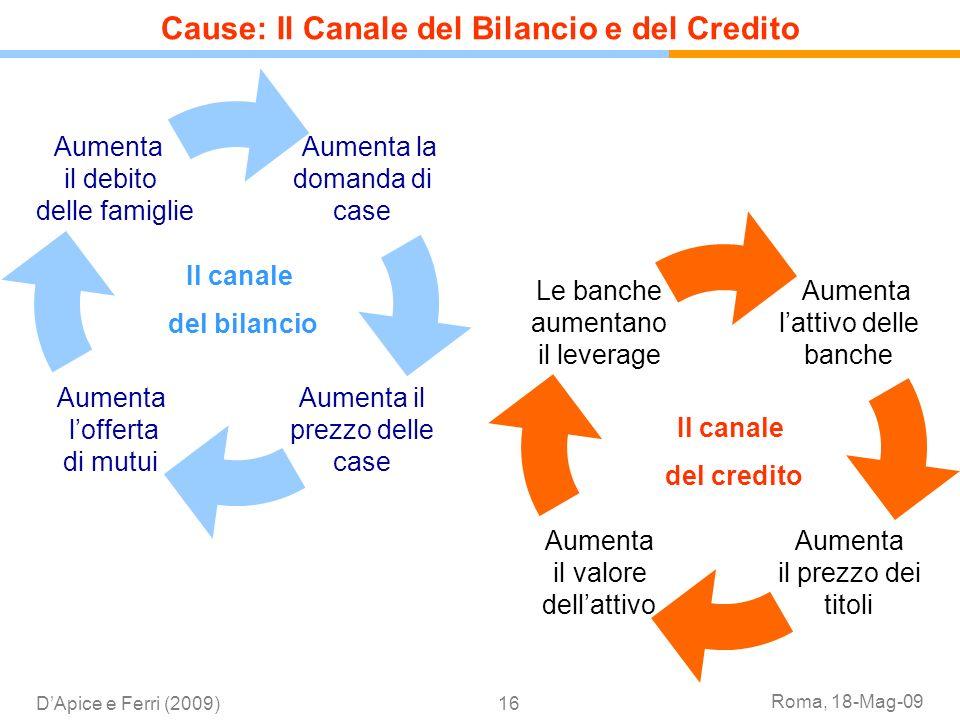 Cause: Il Canale del Bilancio e del Credito