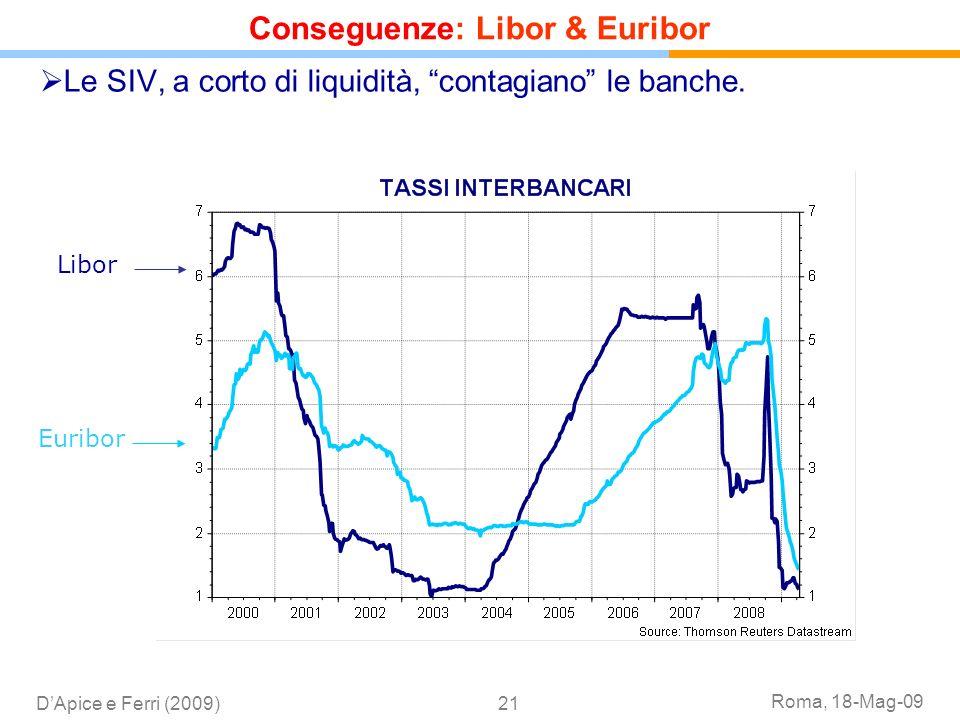 Conseguenze: Libor & Euribor