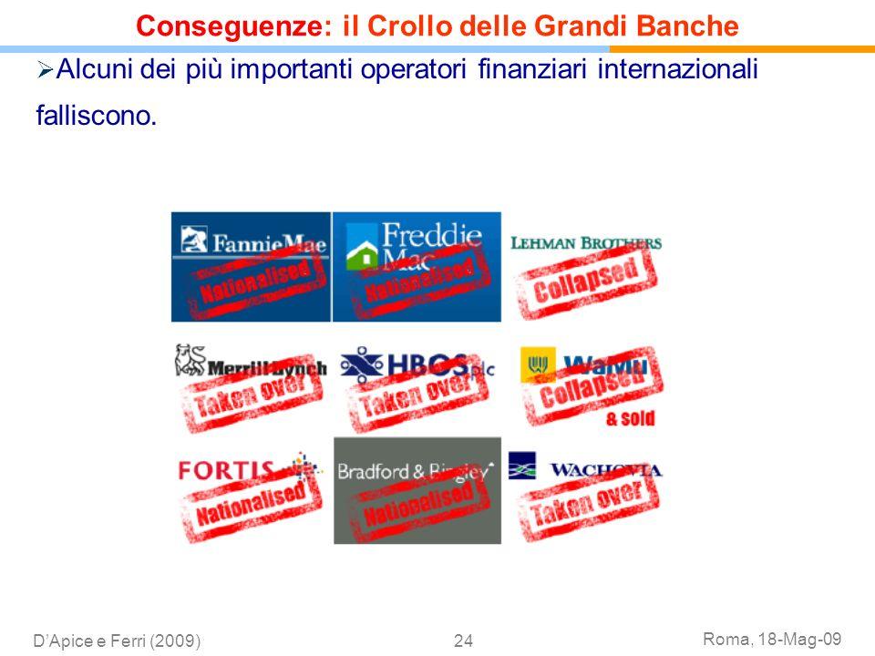 Conseguenze: il Crollo delle Grandi Banche