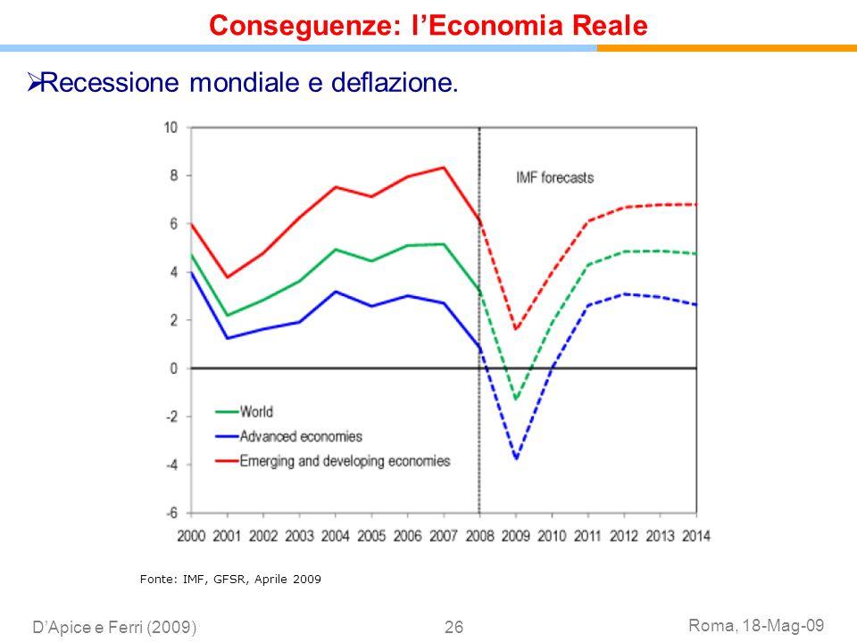 Conseguenze: l'Economia Reale