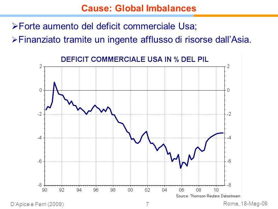 Cause: Global Imbalances
