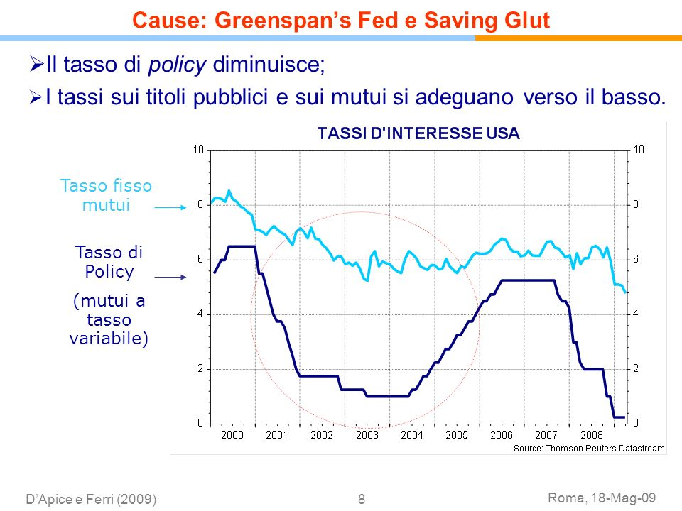 Cause: Greenspan's Fed e Saving Glut