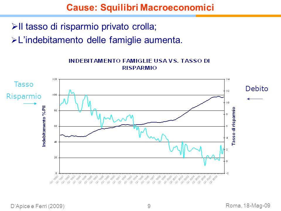 Cause: Squilibri Macroeconomici