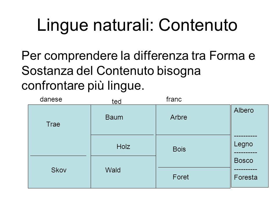 Lingue naturali: Contenuto