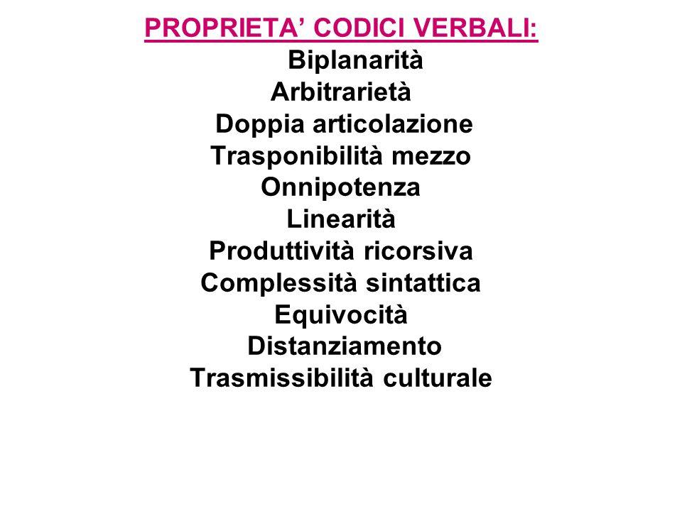 PROPRIETA' CODICI VERBALI: Biplanarità Arbitrarietà