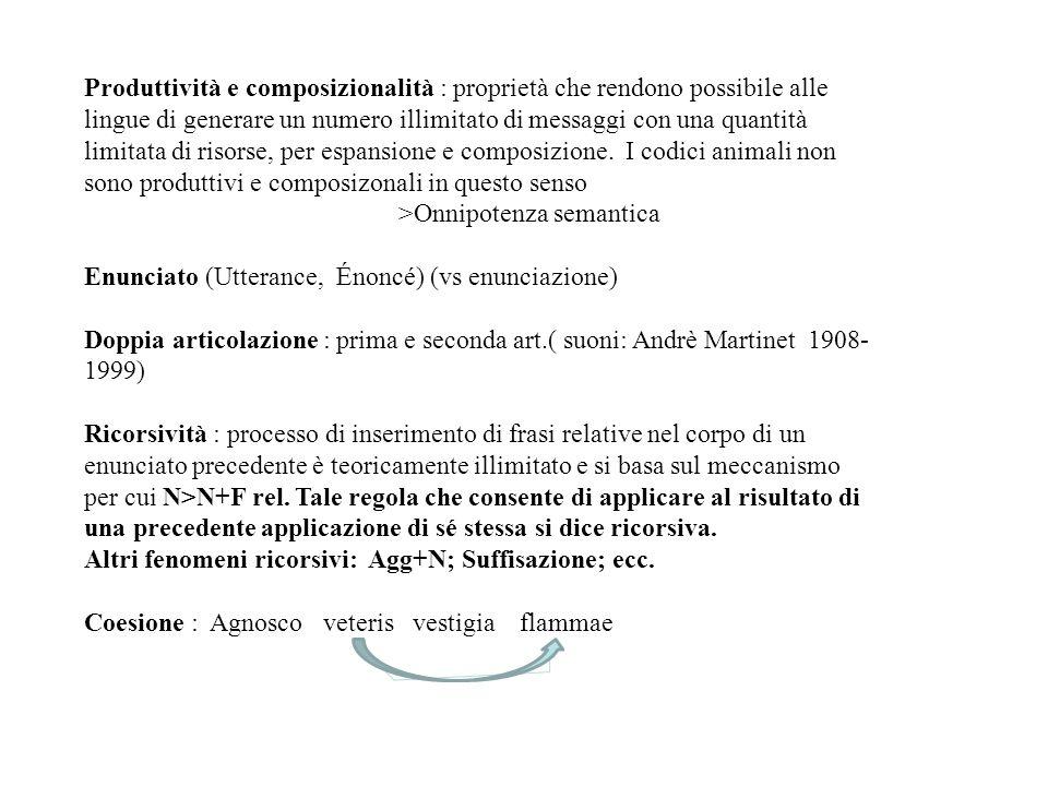 Produttività e composizionalità : proprietà che rendono possibile alle lingue di generare un numero illimitato di messaggi con una quantità limitata di risorse, per espansione e composizione. I codici animali non sono produttivi e composizonali in questo senso
