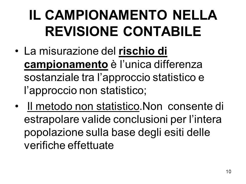 IL CAMPIONAMENTO NELLA REVISIONE CONTABILE