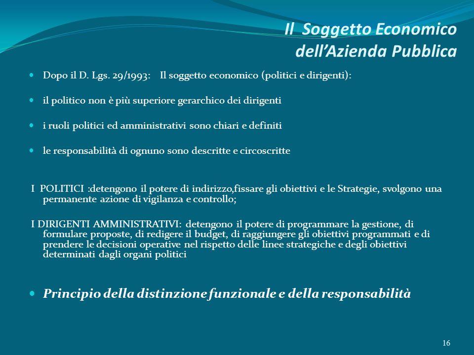 Il Soggetto Economico dell'Azienda Pubblica