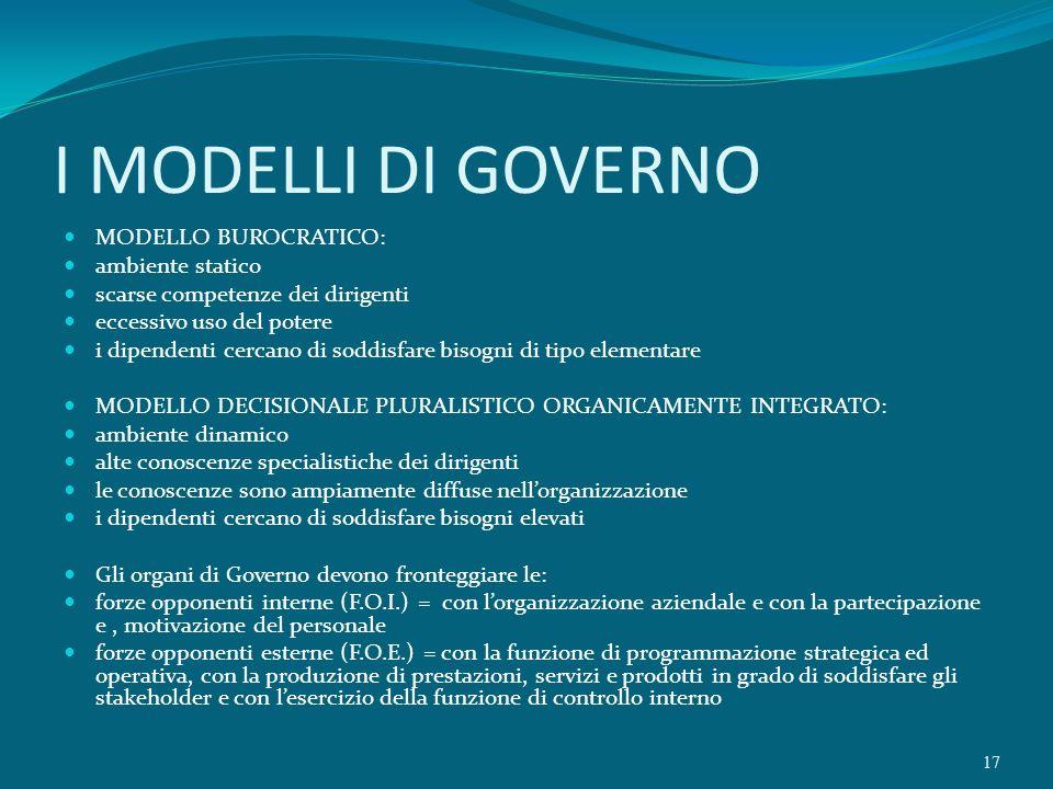 I MODELLI DI GOVERNO MODELLO BUROCRATICO: ambiente statico