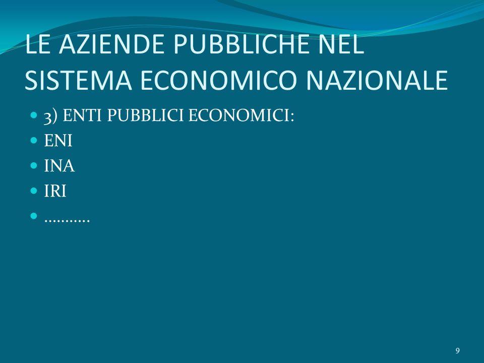 LE AZIENDE PUBBLICHE NEL SISTEMA ECONOMICO NAZIONALE