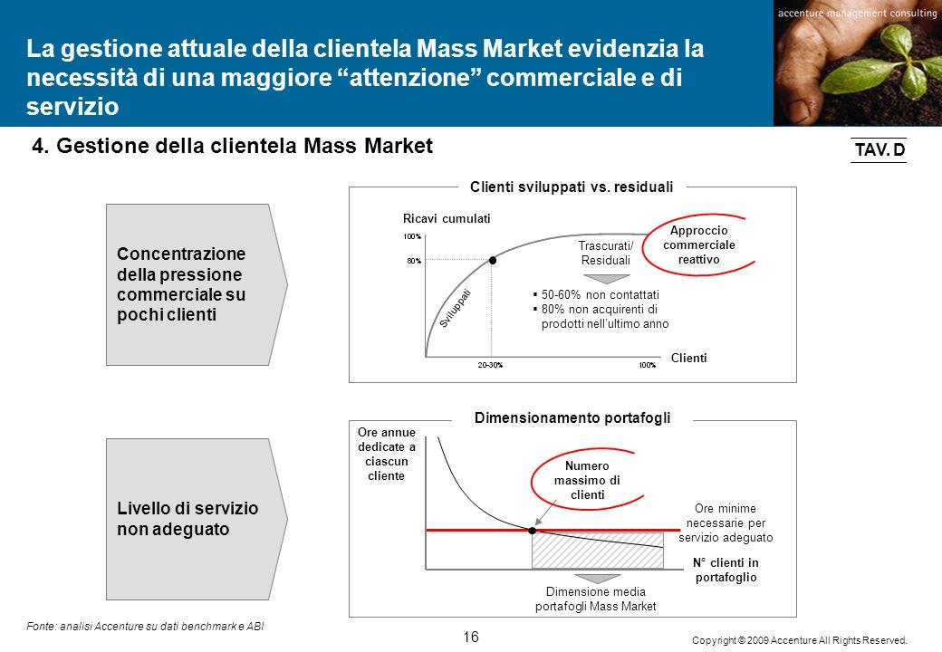 La gestione attuale della clientela Mass Market evidenzia la necessità di una maggiore attenzione commerciale e di servizio