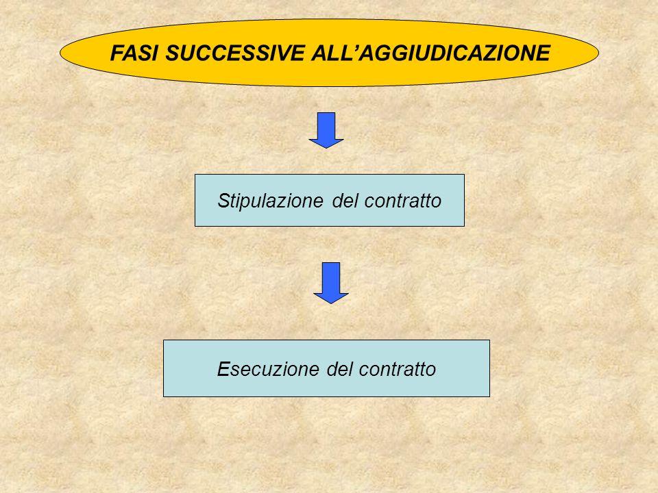 FASI SUCCESSIVE ALL'AGGIUDICAZIONE
